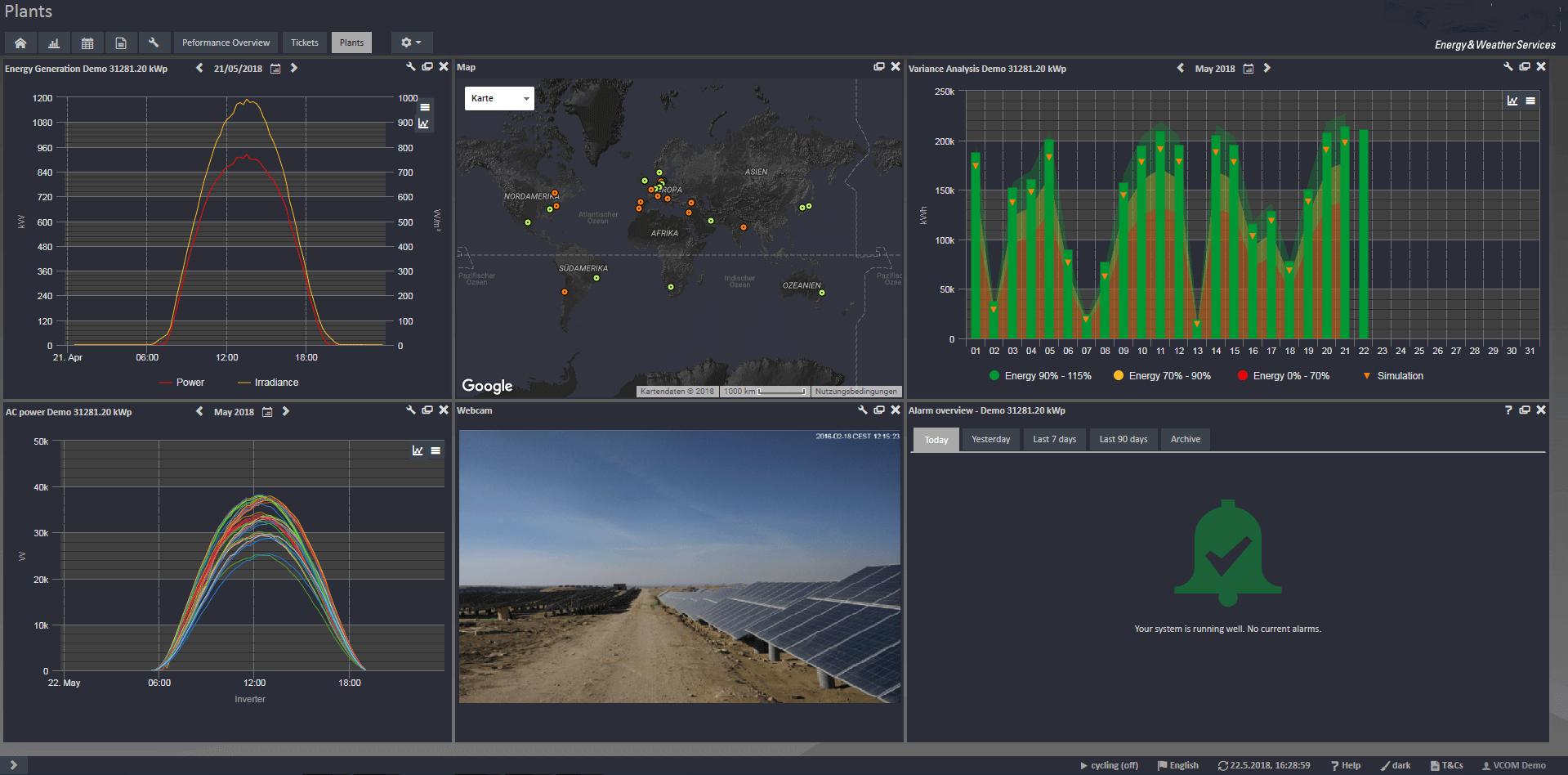 VCOM Monitoring System