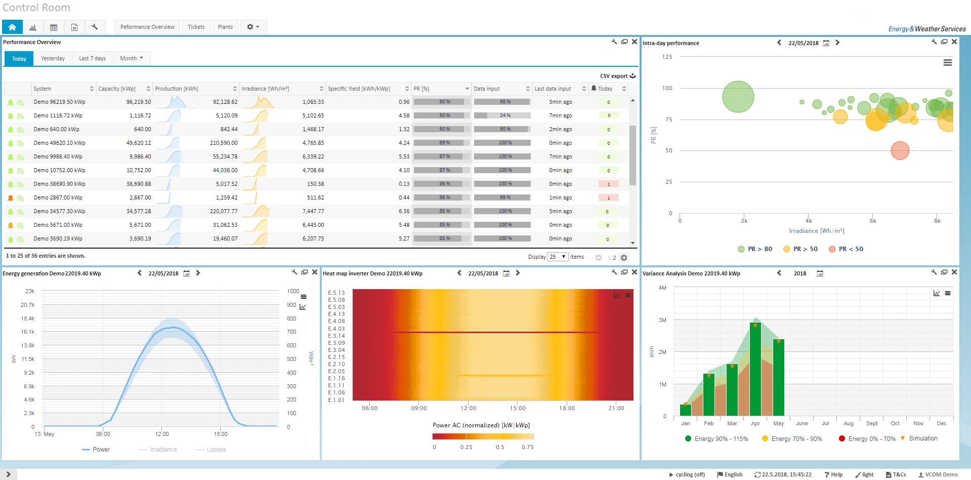 vcom-portfolio-management
