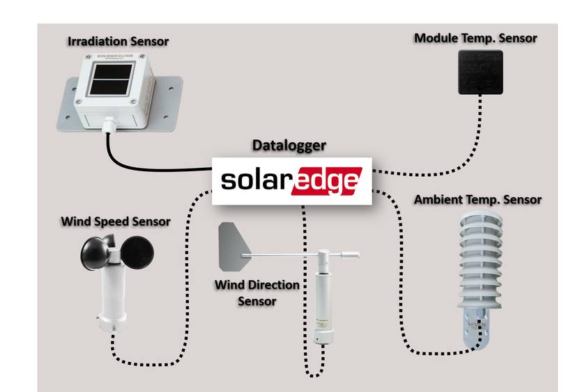 solaredge weather station